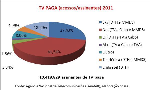 tv-paga-2011