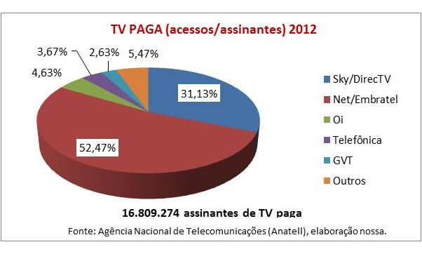 tv-paga-2012