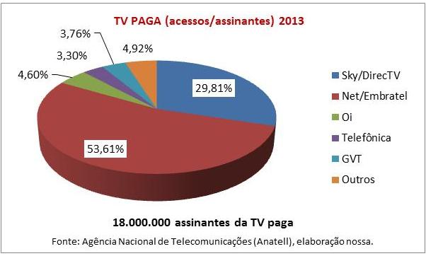 tv-paga-2013