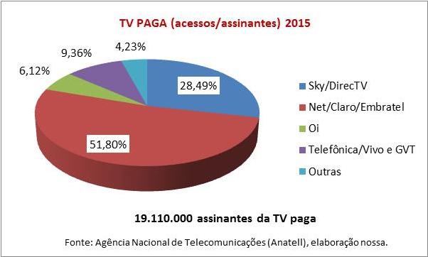 tv-paga-2015